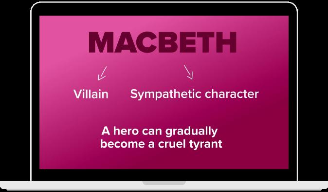 Unlocking Character in Macbeth